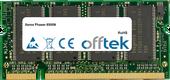 Phaser 8500N 256MB Módulo - 200 Pin 2.5v DDR PC333 SoDimm